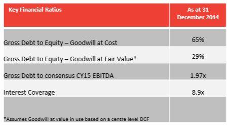 $GEM stock research #ASX #AUSBIZ #Australia