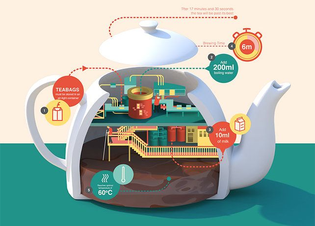 2 | The Imaginary Factories Inside All Our Gadgets | Co.Design: business + innovation + design
