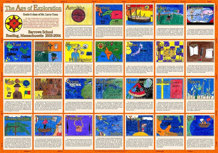 The Age of Exploration ABCs | homeschooling ideas i like ...