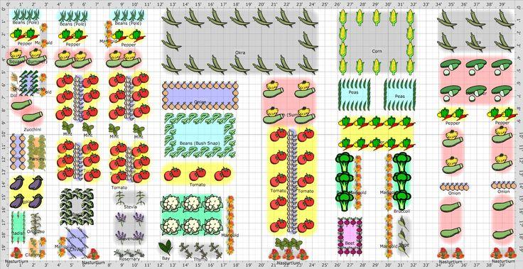 16 best kitchen garden images – Kitchen Garden Plans