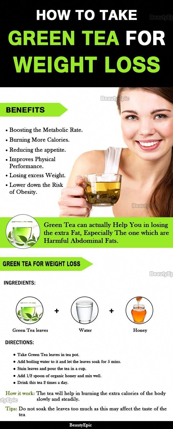 Fat Loss Green Tea Recipe