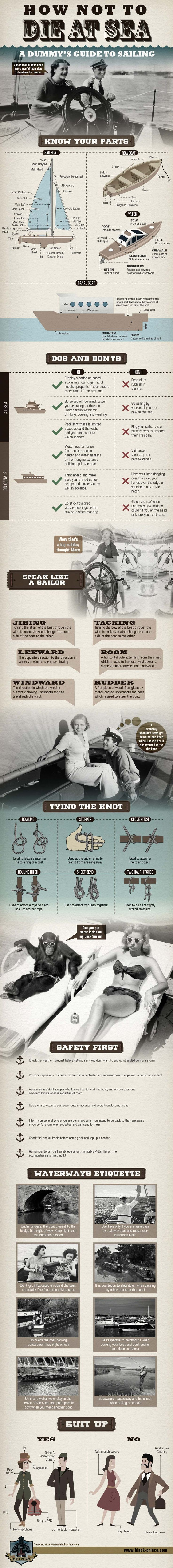 handy – and a little tongue-in-cheek – guide to 'Sailing for Dummy's'.    (No insults to dummy's or mannequins of any type intended).  #LakeMartinBoating #FRLM #Sailing