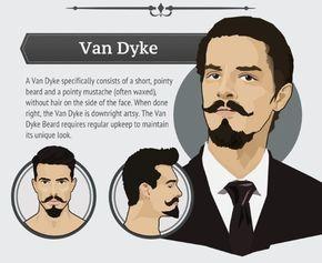 """Van Dyke O estilo combina uma barba curta e """"pontuda"""" com um bigode também """"afiado"""". Outro estilo que pede uma manutenção constante, tanto de giletar algumas áreas quanto com a estilização do bigode. Se feito corretamente, o resultado é uma barba bastante artística com visual único."""