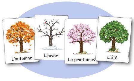 L'affichage des 4 saisons en maternelle - Affichages saisons maternelle                                                                                                                                                     Plus