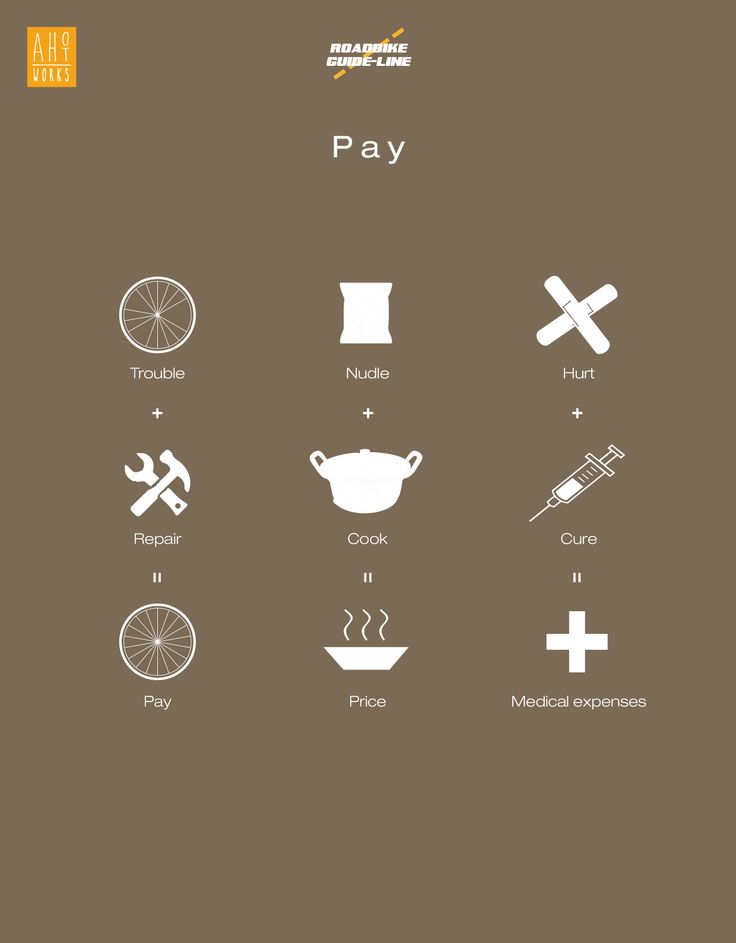 bicycle pay Bicycle Infographics Design #bicycle #culture #pay #design