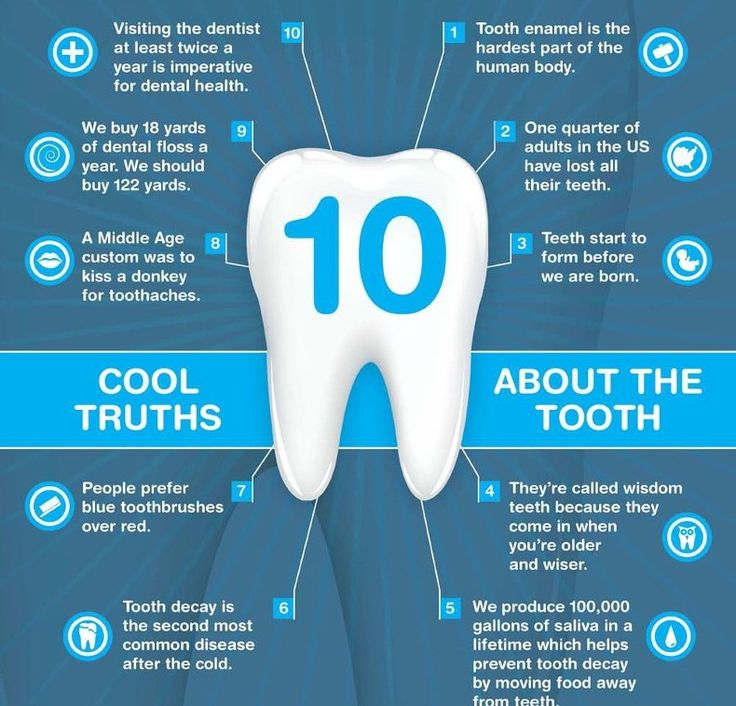68 best images about Dental Tips on Pinterest