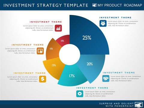 Best Strategy Templates Images On   Role Models
