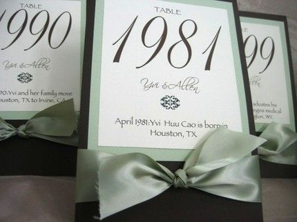 72 best Table numbers! images on Pinterest | Weddings, Marriage ...