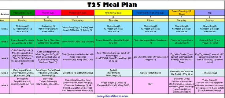 T25 Meal Plan, T25 results, 21 day fix meal plan, autumn calabrese, meal planning, how to meal prep