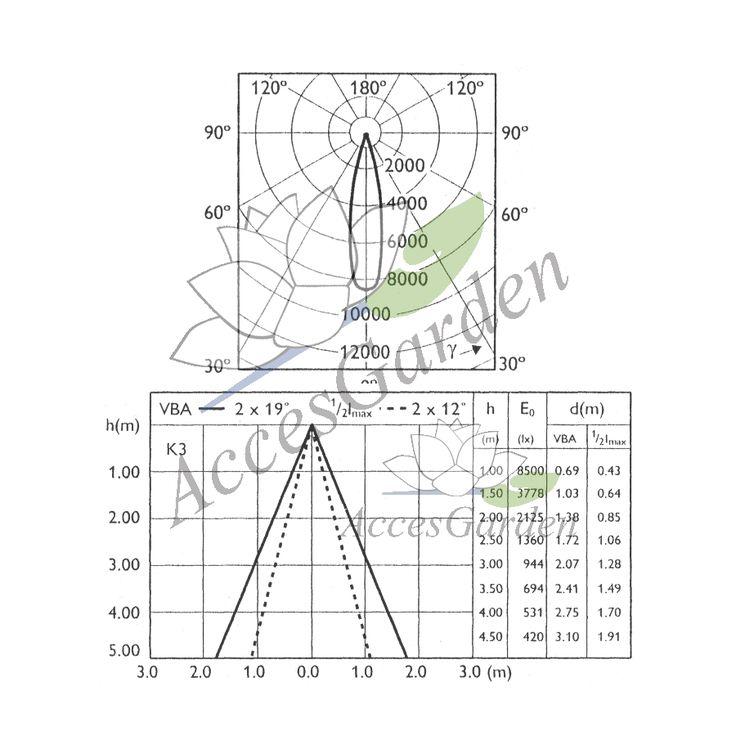 reflektor-podwodny-profilux-100-oase-56898.jpg (900×900)