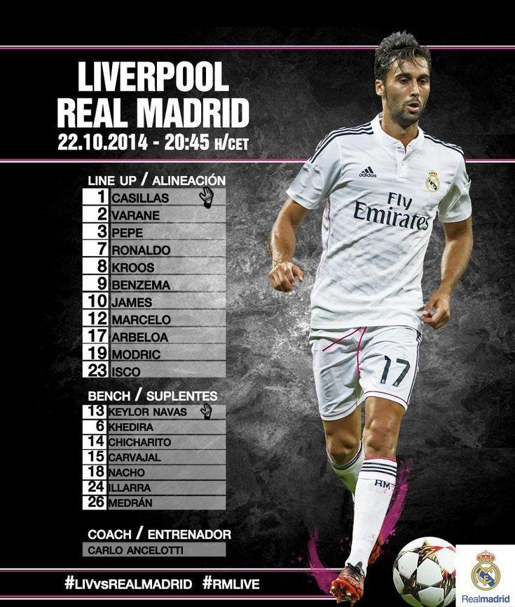 La alineación del Real Madrid.