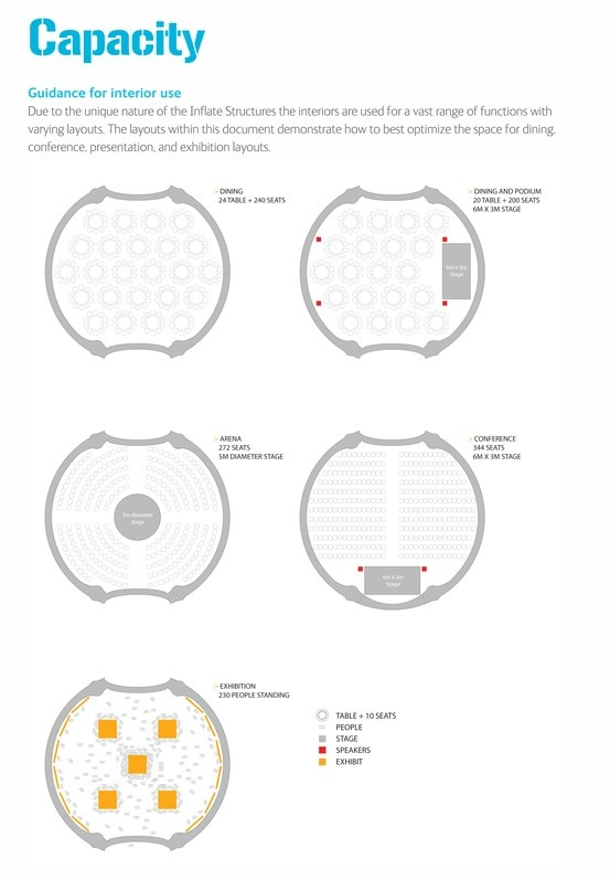 #20m #DOME #TECHNICAL #SPEC #LAYOUTS  #Inflatable #Temporary #Structure #Events http://www.dryspace.ae    engage@dryspace.ae