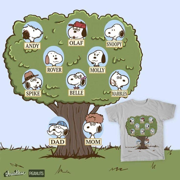 Peanuts Snoopy's Family Tree