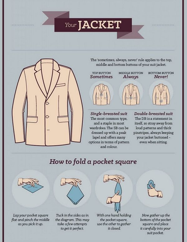 How to choose your jacket (kbic)