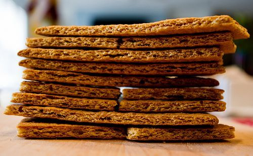 Healthy Graham Crackers Recipe 1 1/4 cups whole-wheat flour 1/2 teaspoon cinnamon ¼ teaspoon ginger 1/2 teaspoon baking soda 1/2 teaspoon sea salt 4-5 tablespoons coconut palm sugar 1 teaspoon vanilla extract 2 tablespoons maple syrup 1/4 cup coconut oil Up to 4 tablespoons water