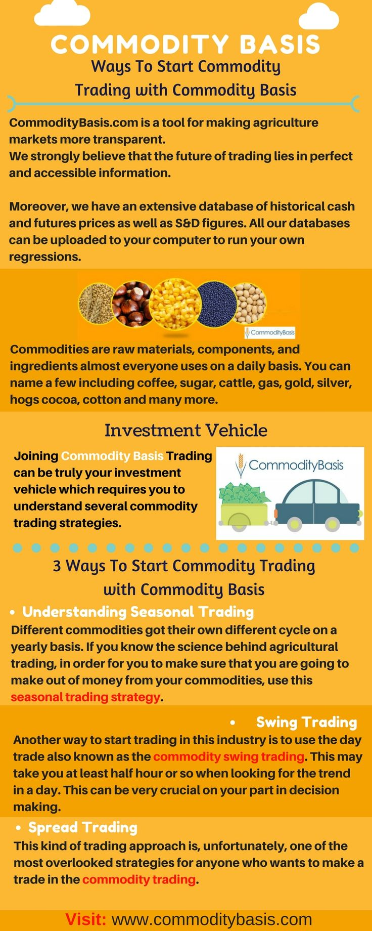 how commodity market works pdf