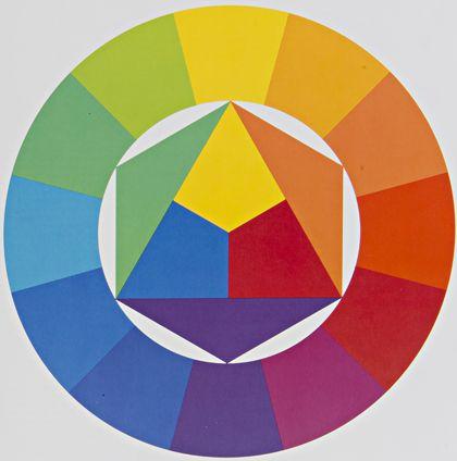 Johannes Itten | La Couleur selon un des fondateurs du Bauhaus | via design et typo