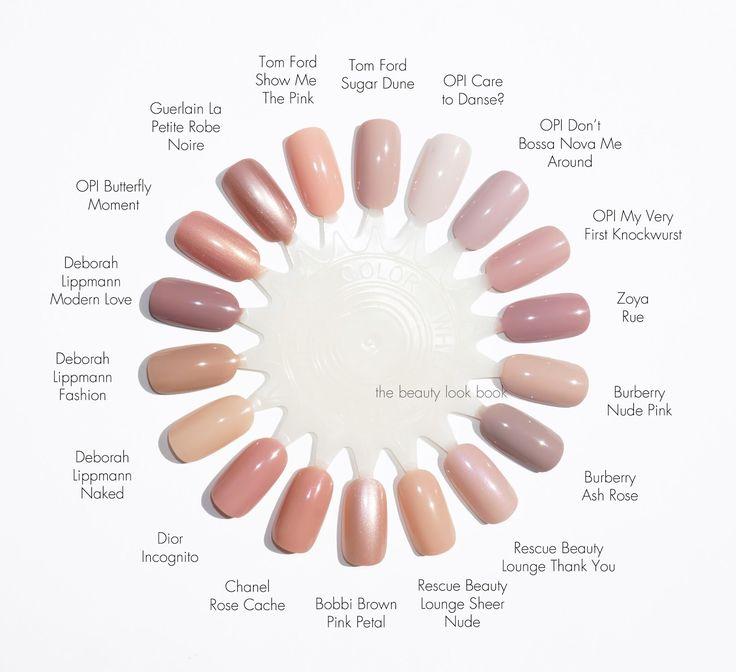 Image from http://1.bp.blogspot.com/-6E8WY2FmZg4/UzQrvWyJblI/AAAAAAAAZyg/X8Q_2PJ7iLg/s1600/BeautyLookBookNudePinks.jpg.