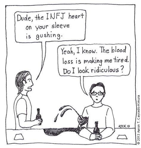 INFJ Cartoon from http://injfoe.wordpress.com