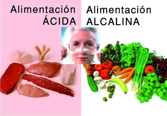 ¿Qué es la dieta alcalina? La dieta alcalina es aquella en la que se suprimen los alimentos ácidos y se promueve una alimentación a base de frutas y vegetales. Quienes promueven la dieta alc...