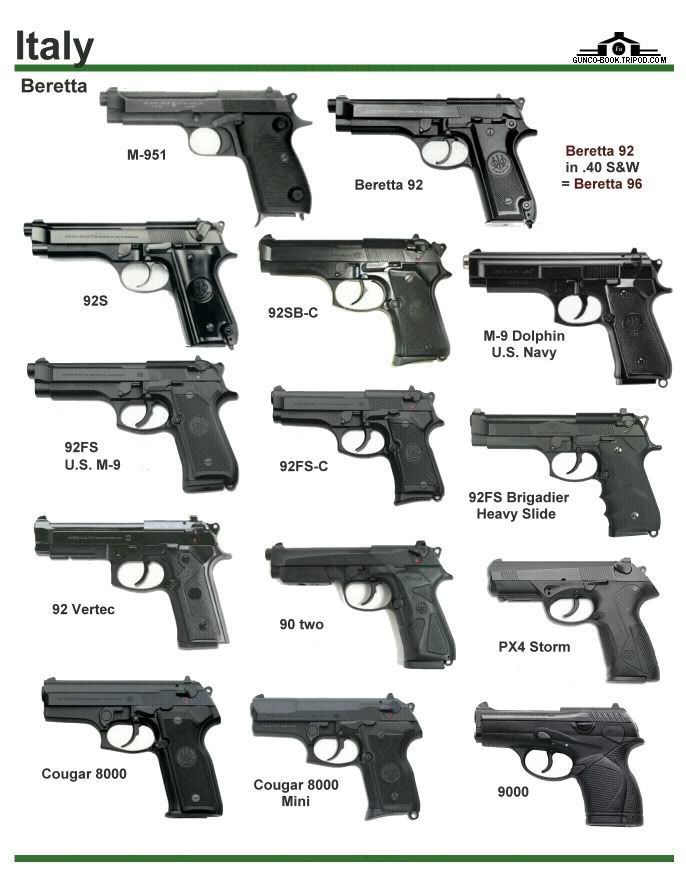 Италия: Beretta M-951, Beretta 92 Series, ... Loading that magazine is a pain! Excellent loader available for your handgun Get your Magazine speedloader today! http://www.amazon.com/shops/raeind
