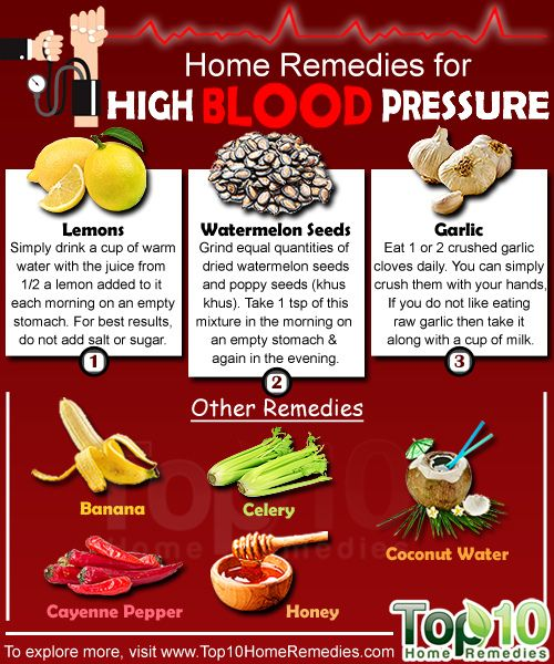 "HEALTHY FOOD - ""Home Remedies for High Blood Pressure""."