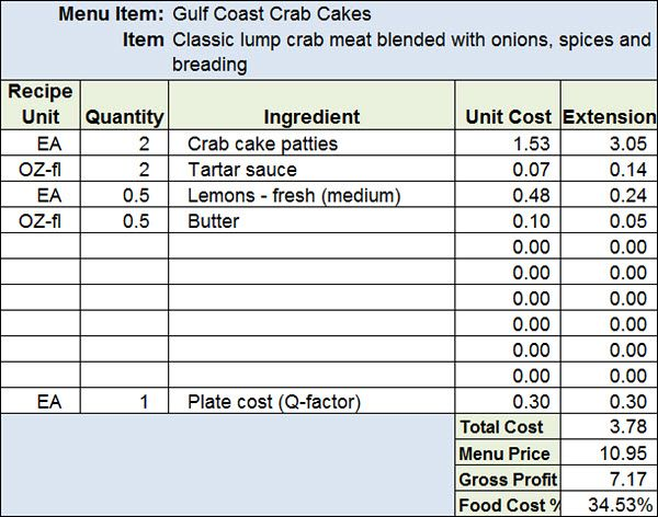 Download menu recipe cost spreadsheet template for Food costing sheet template