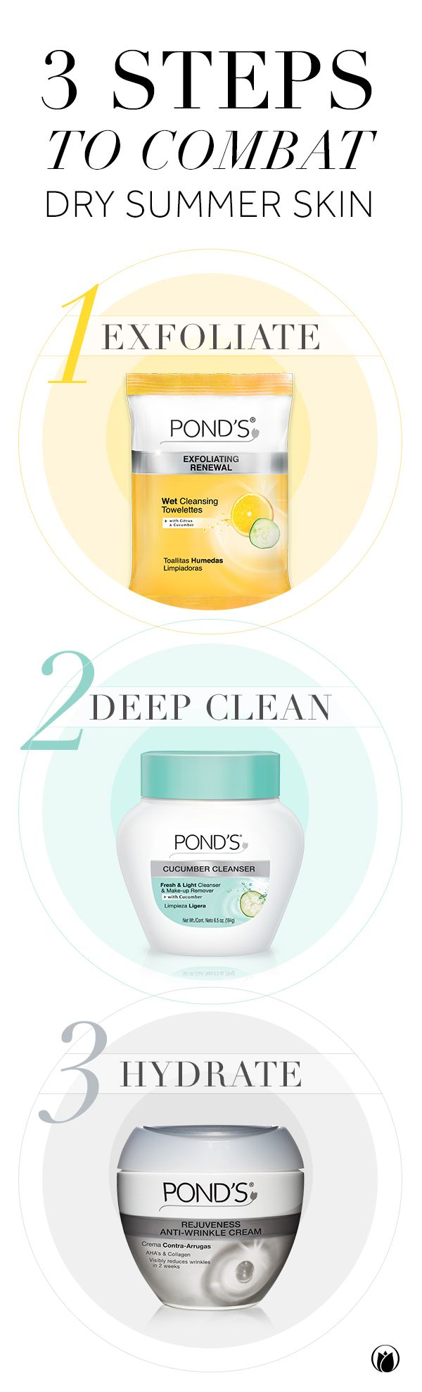 Winter isn't the only season that causes dry skin. Summer temperatures can strip skin of moisture and essential oils but we have an easy skincare routine to treat dry skin on your face at home. Cleanse without removing essential oils with POND'S Cold Cream Cleanser for a fresh foundation. Apply a lightweight moisturizer such as POND'S Rejuveness to re-hydrate skin. Exfoliate to polish away dull, dry skin & for instant hydration with POND'S Exfoliating Wet Cleansing Towelettes.