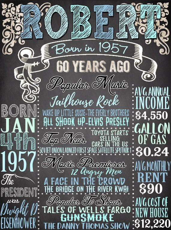 1957 birthday board things happening 60 by CustomPrintablesNY