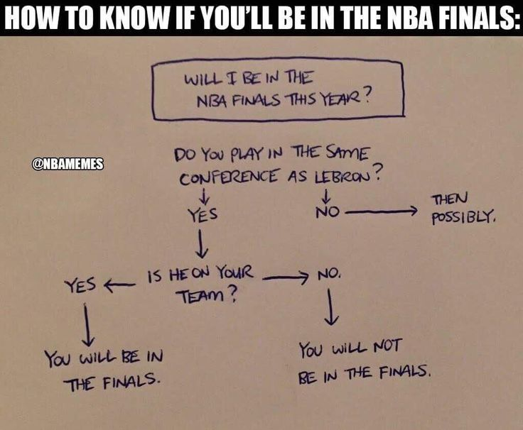RT @NBAMemes: All you need to know... Credit: @SheaSerrano - http://nbafunnymeme.com/nba-funny-memes/rt-nbamemes-all-you-need-to-know-credit-sheaserrano