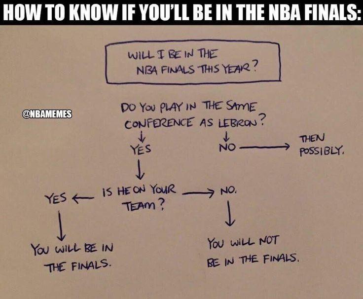 RT @NBAMemes: Alles was Sie wissen müssen … Credit: @SheaSerrano – nbafunnymeme.com / …..   – cool stuff