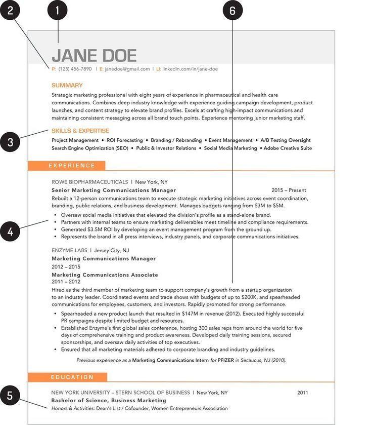 Best Resume Format Resume Skills Best Resume Template Job Resume Resume Resume Templ In 2020 Best Resume Format Resume Skills Best Resume Template