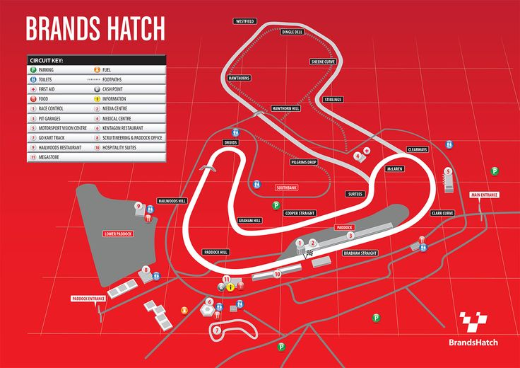 brands hatch circuit