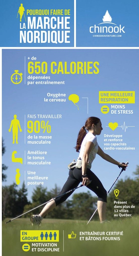 Marche nordique / nordic walking / fitness / infographic www.chinookaventure.com