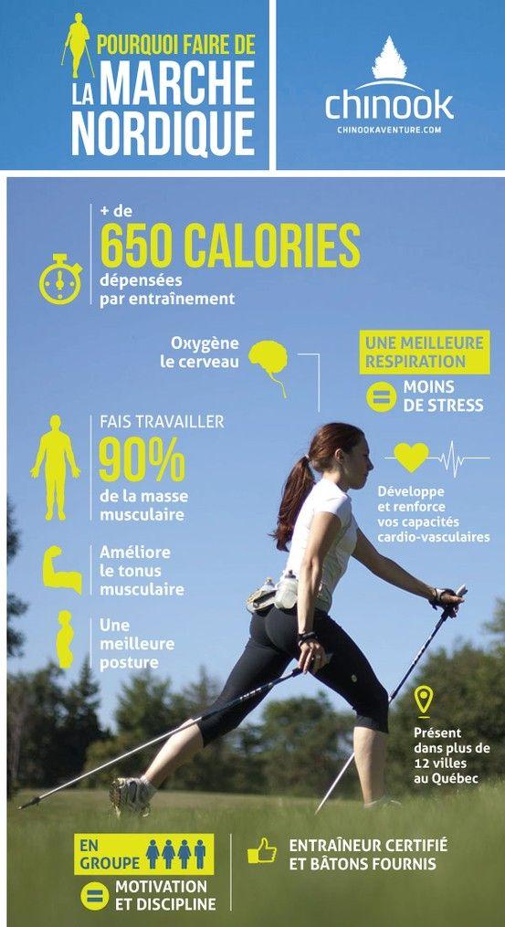 Marche nordique / nordic walking / fitness / infographic www.chinookaventure.com