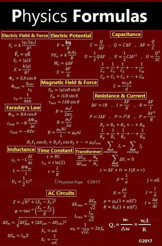 relationship between science and technology with physics formulas