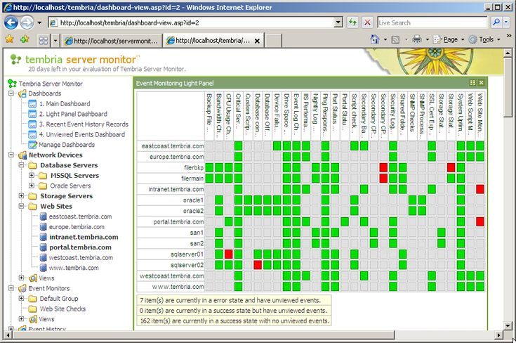 Extensive server monitoring tool by Servers Alive, high - software evaluation