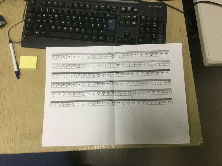 Malli 009: Kytkimien verkkopaikkojen selvitystä.