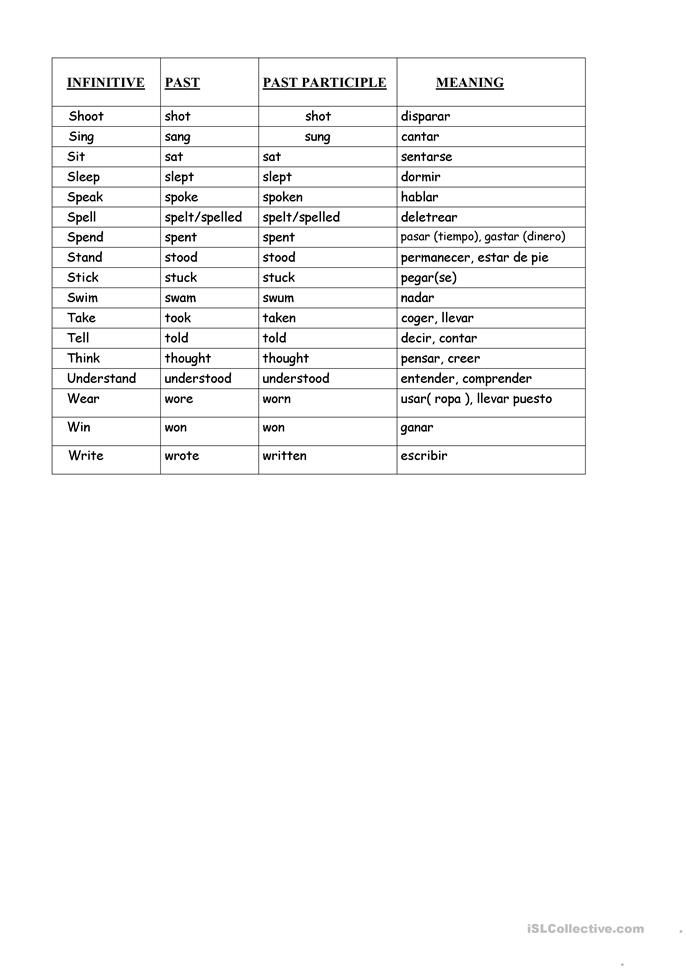 Irregular verbs list with meanings in Spanish
