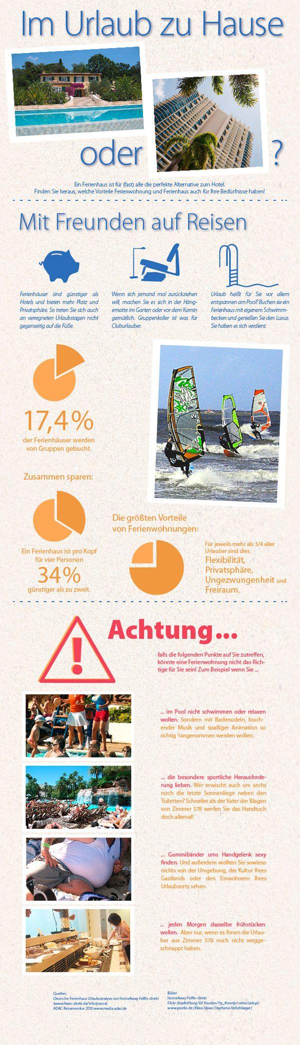 Im Urlaub zu Hause, oder?  Eine Infografik welche sich dem Für und Wider einer Ferienwohnung widmet. Wobei die Contra-Argumente mit einem Zwinkern bedacht sind ;)
