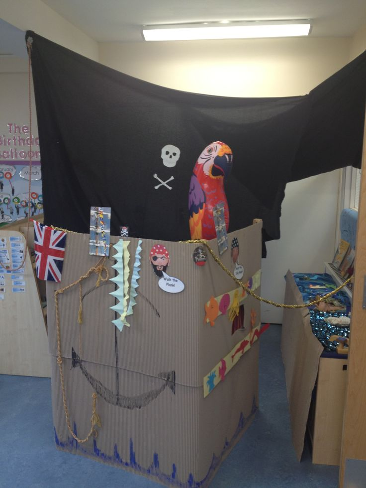Pirate ship role-play area. Used my home corner as a frame and covered in corrugated card. Then used a large black sheet for the sail and the kids did the rest!