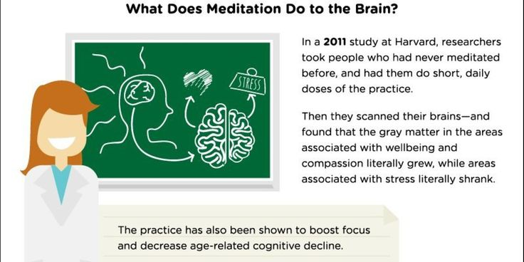 Lately, it seems that meditation has become as prominent in the workplace as weekly meetings -- and there couldn't be a greater reason for it.   Research suggests the practice can help boost focus, lower stress and make us more compassionate -- not...