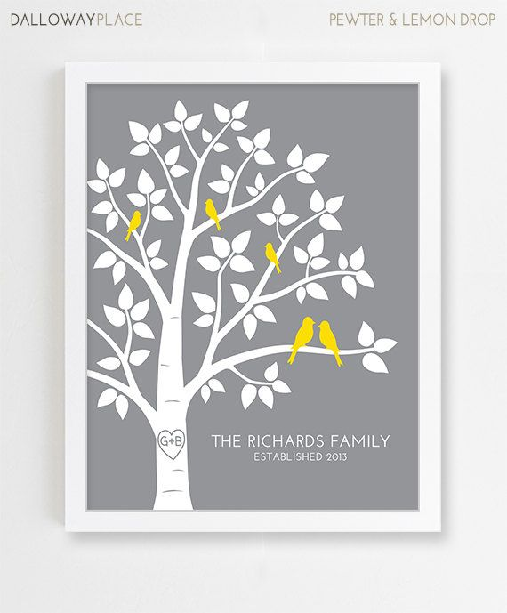 Wall Decoration For Wedding Anniversary : Best family tree poster ideas on