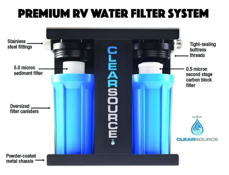 Clearsource Water Filter Diagram