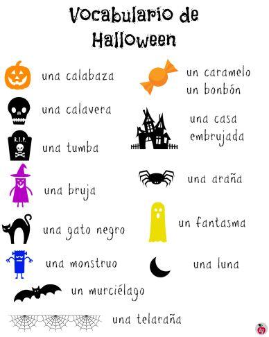 Un pin informativo muy bueno sobre vocabulario de halloween. ¡es la temprano! :)