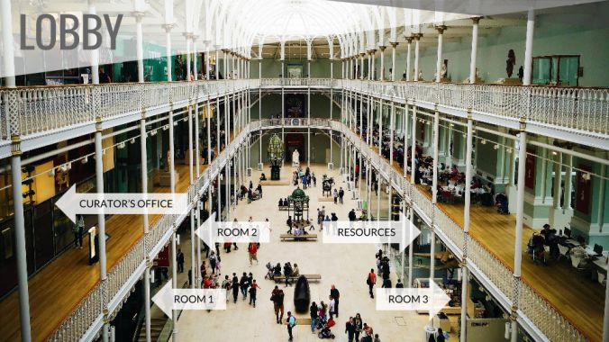 Virtual Museum Template Using Google Slides Presentation