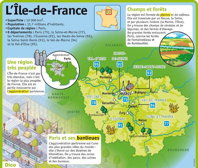 Fiche exposés : L'Île-de-France