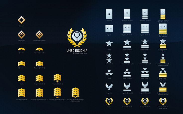 Game ranking