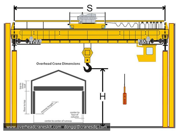 Obsolete Overhead Crane Parts : Overhead crane parameter sketch