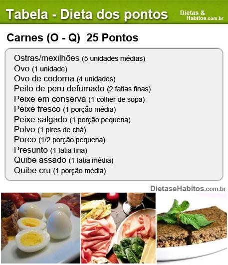Dieta dos pontos: carnes O a Q